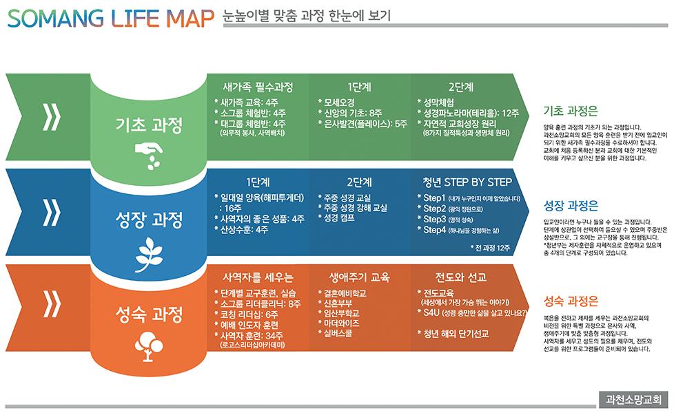 소망라이프맵-컬러변경_978.png